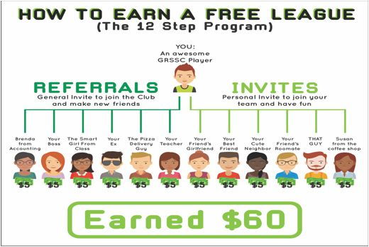Earn More Referral Credits